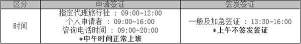 韩国签证中心接收时间